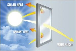 how window film works